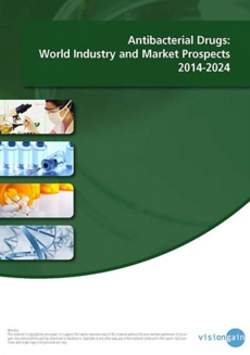 VGN189_Antibacterial Drugs World Industry and Market Prospects 2014-2024 Cover.jpg