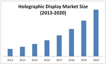 MAM035_holographic-market to 2020.jpg