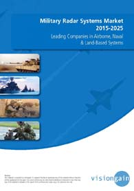 VGN346_Military Radar Systems Market 2015-2025 Cover.jpg