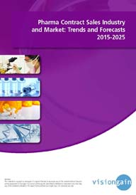 VGN350_Pharma Contract Sales Industry and Market Trends and Forecasts 2015-2025 Cover.jpg