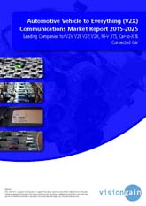 VGN443_Automotive Vehicle to Everything (V2X) Communications Market Report 2015-2025 Cover.jpg